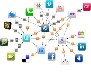 SMO,SMM (социальные сети)